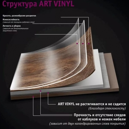 Виниловая плитка GRABO PLANK/IT Selmy