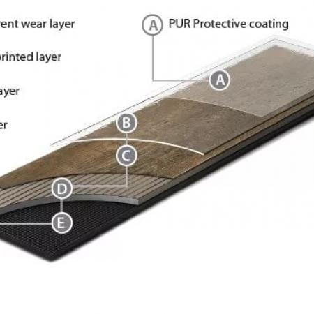 Виниловая плитка GRABO PLANK/IT Luwin